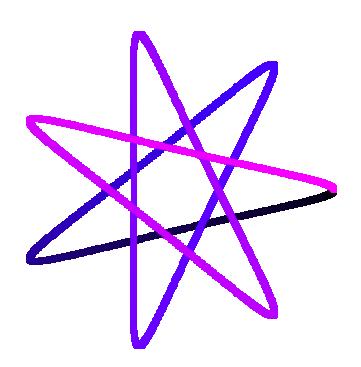 Parametric Star